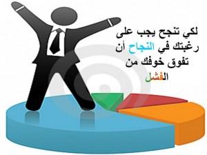 بالصور عبارات عن النجاح , كلام للنجاح والتفوق
