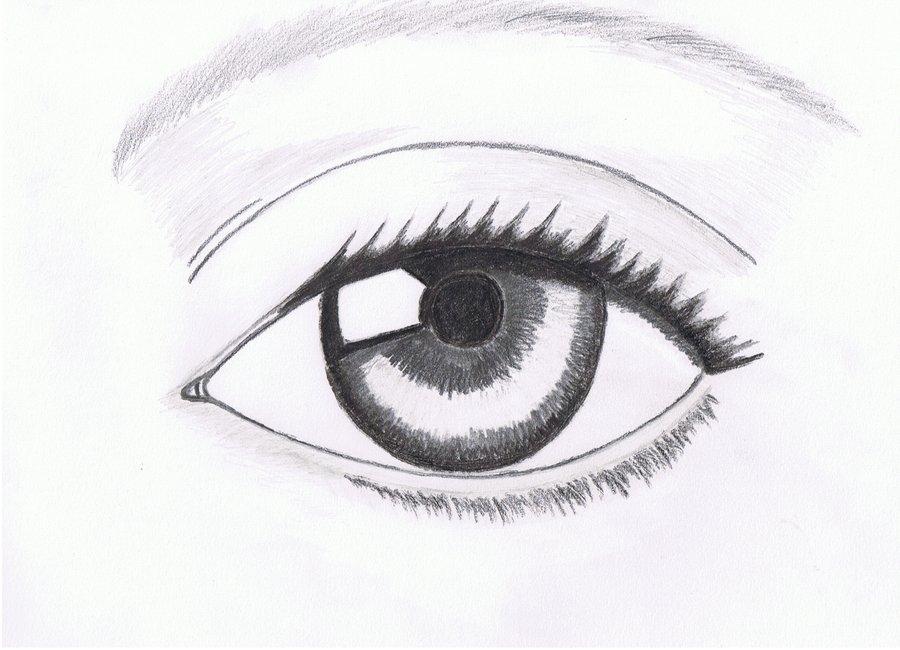 صور عبارات عن العيون , كلمه جميله لاحلى عين